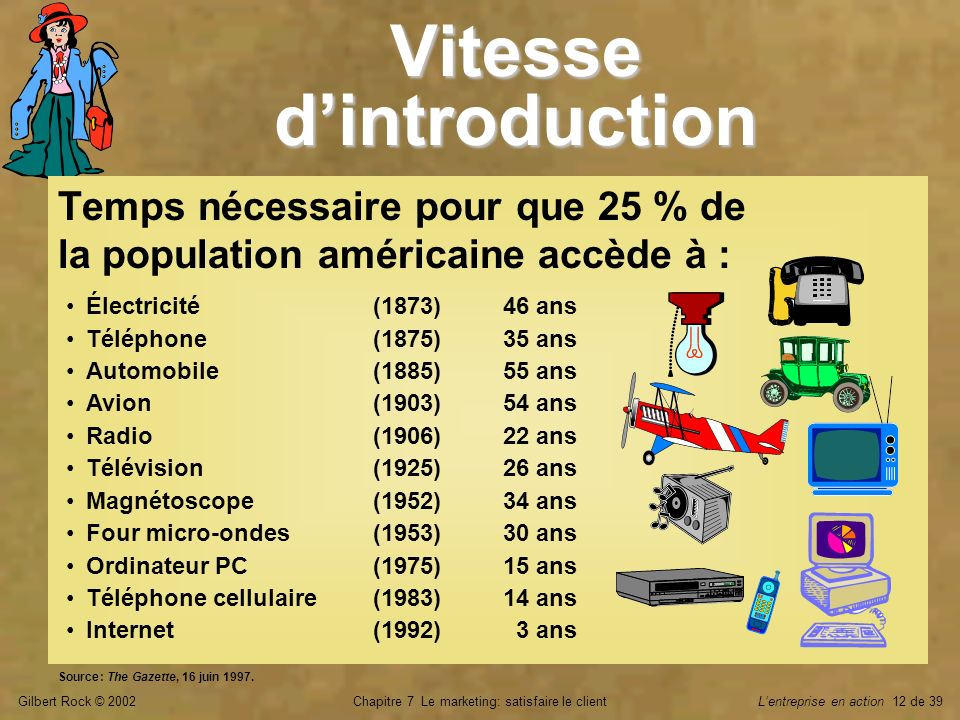 Vitesse d'introduction