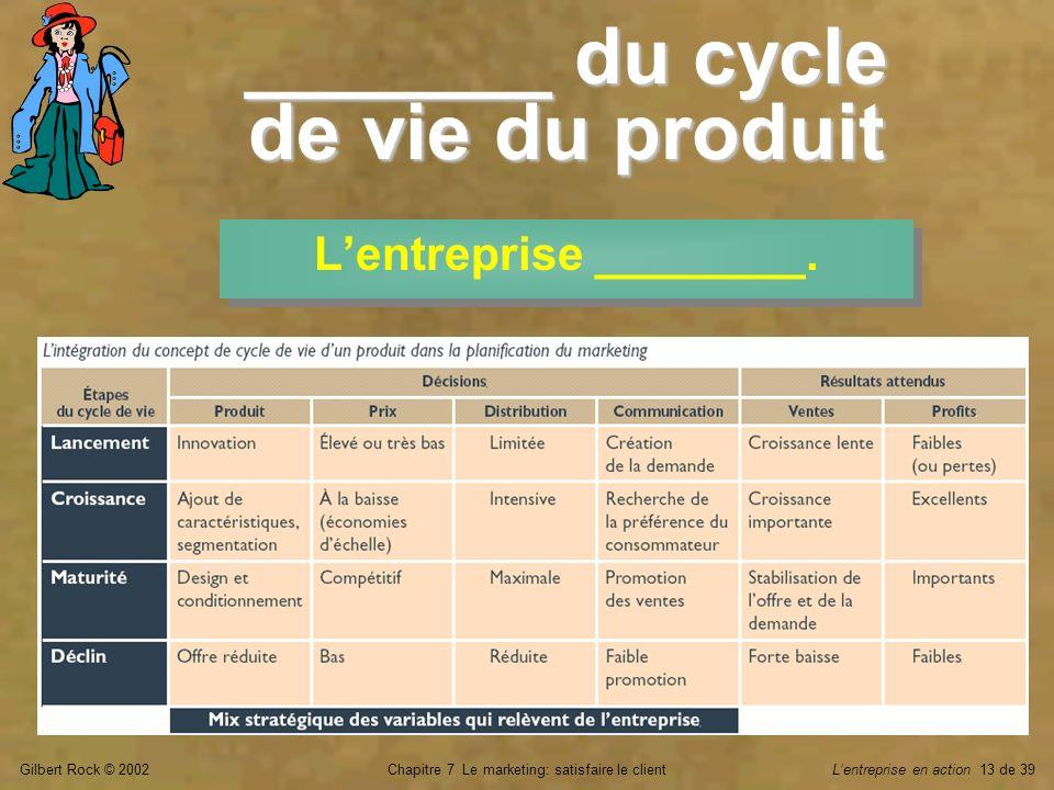 _______ du cycle de vie du produit
