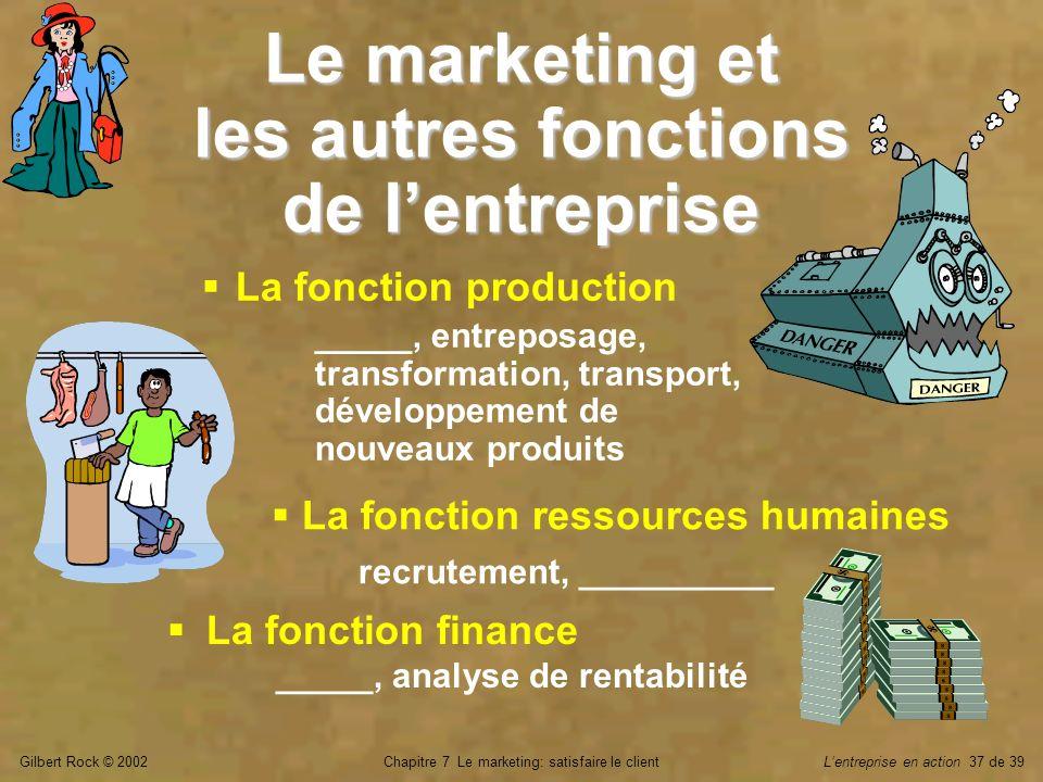 Le marketing et les autres fonctions de l'entreprise