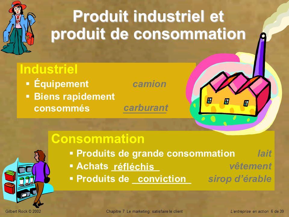 Produit industriel et produit de consommation