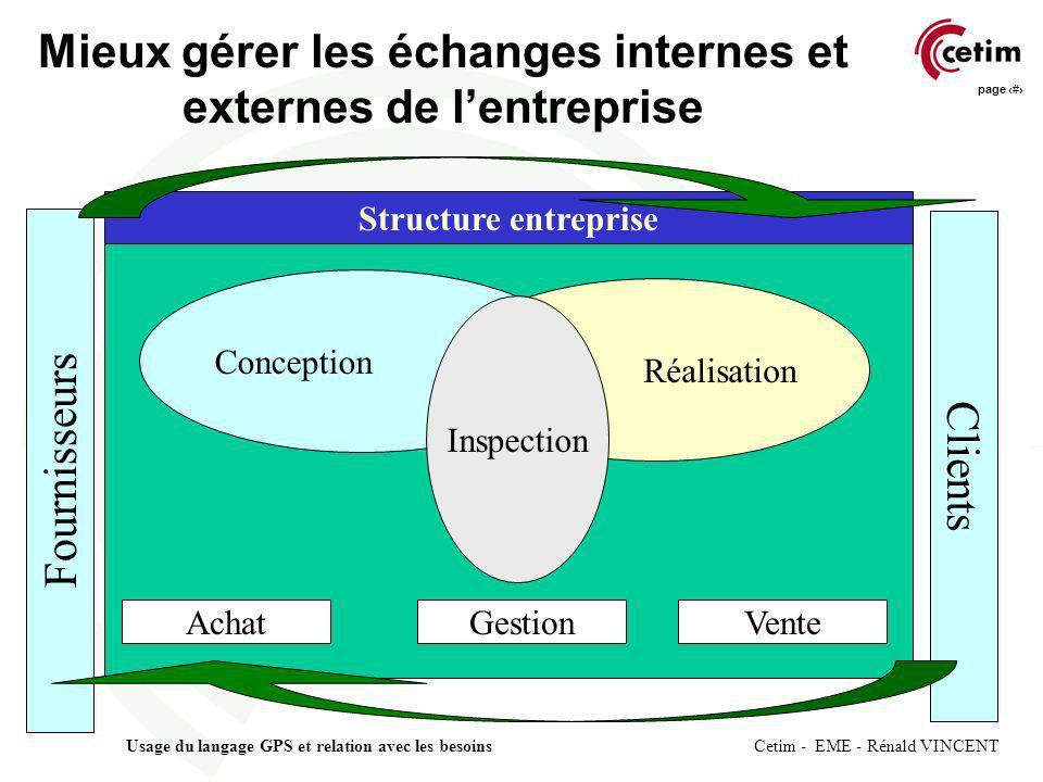 Mieux gérer les échanges internes et externes de l'entreprise