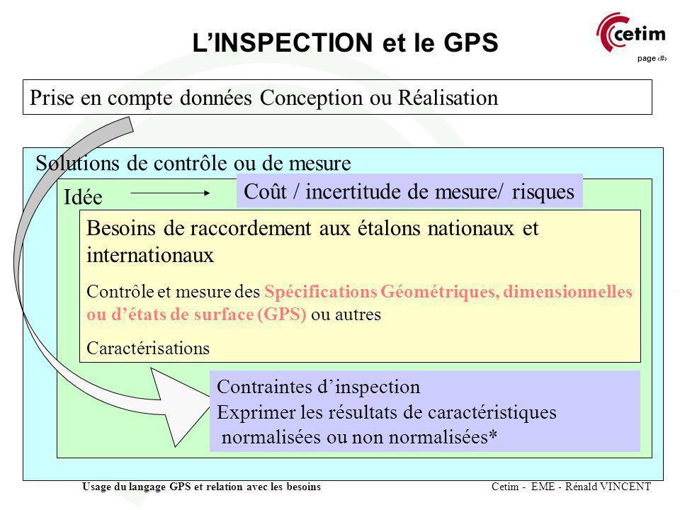 L'INSPECTION et le GPS Prise en compte données Conception ou Réalisation. Idée. Solutions de contrôle ou de mesure.