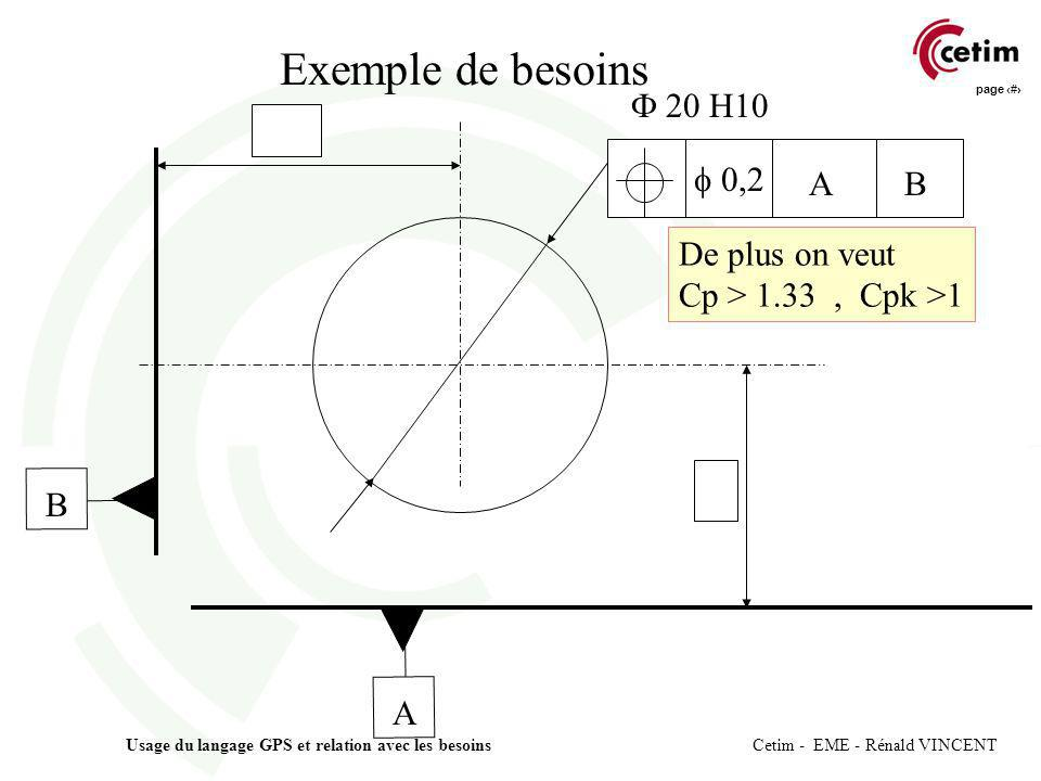 Exemple de besoins f 0,2 A B F 20 H10 De plus on veut