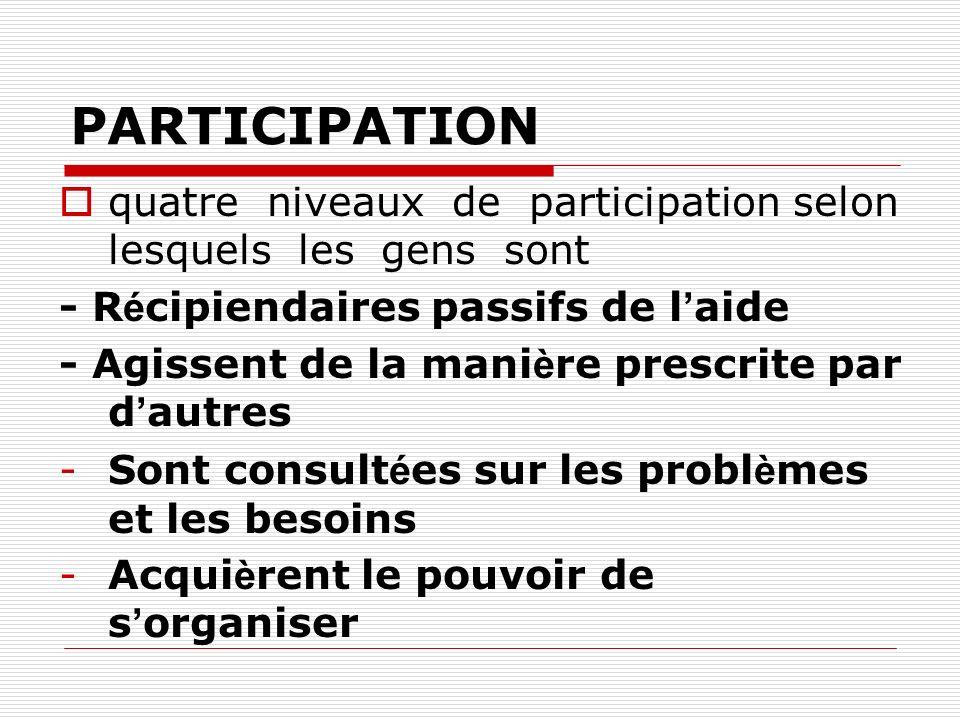 PARTICIPATION quatre niveaux de participation selon lesquels les gens sont. - Récipiendaires passifs de l'aide.
