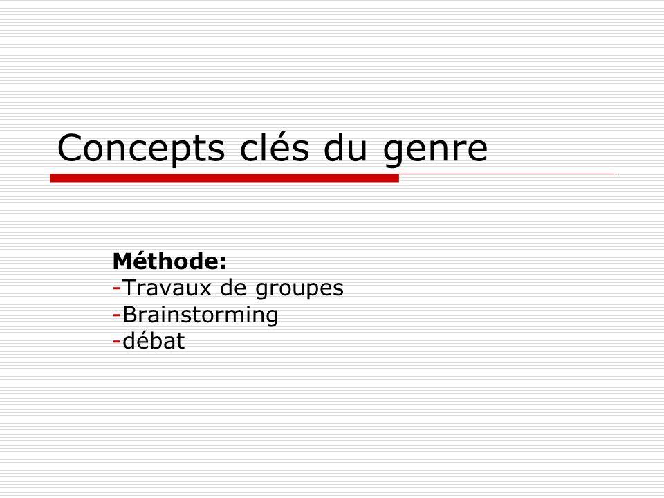 Méthode: Travaux de groupes Brainstorming débat