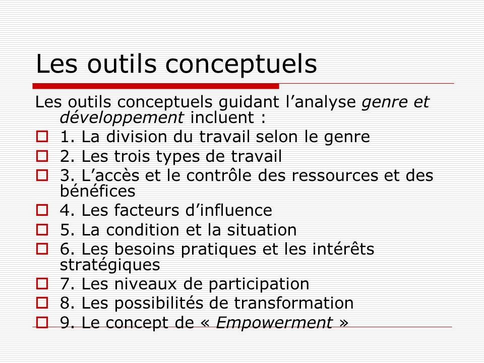 Les outils conceptuels