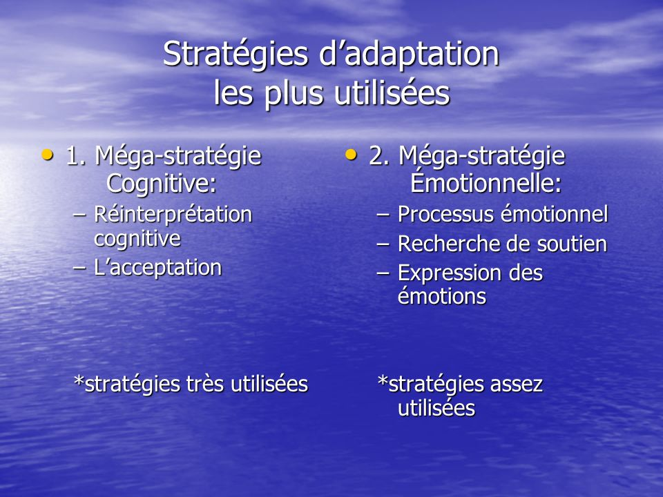 Stratégies d'adaptation les plus utilisées