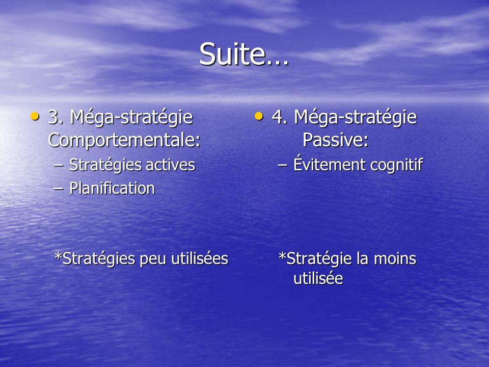 Suite… 3. Méga-stratégie Comportementale: 4. Méga-stratégie Passive: