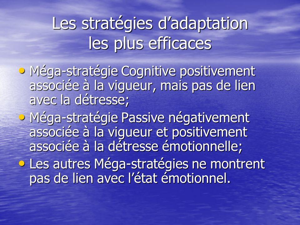 Les stratégies d'adaptation les plus efficaces