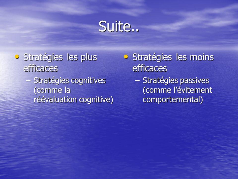Suite.. Stratégies les plus efficaces Stratégies les moins efficaces