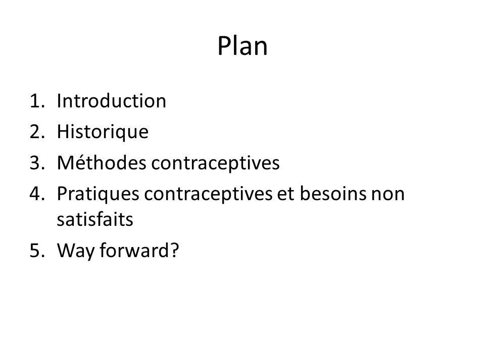 Plan Introduction Historique Méthodes contraceptives