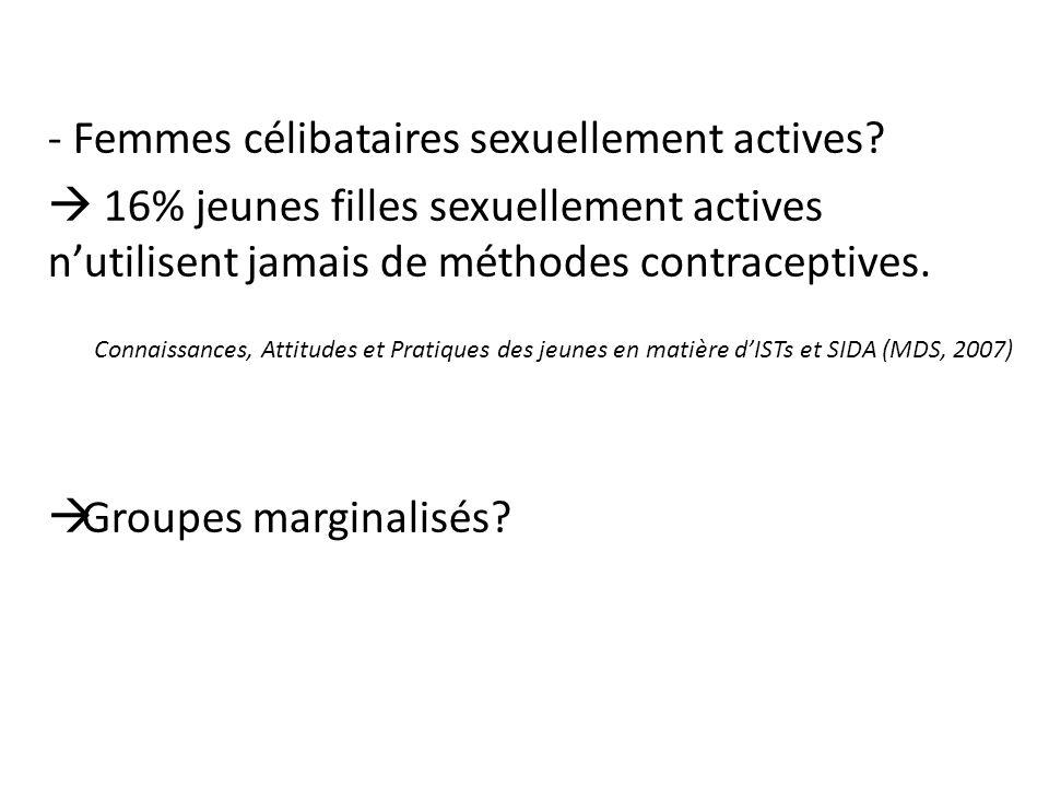 - Femmes célibataires sexuellement actives