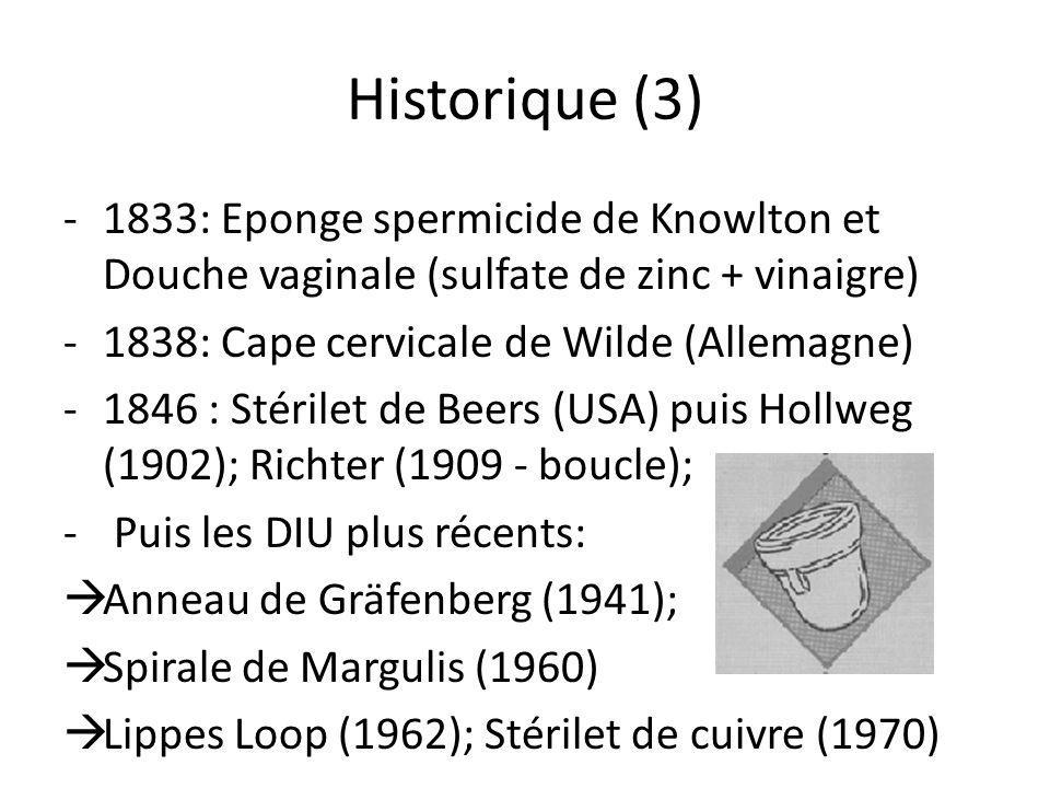 Historique (3) 1833: Eponge spermicide de Knowlton et Douche vaginale (sulfate de zinc + vinaigre) 1838: Cape cervicale de Wilde (Allemagne)