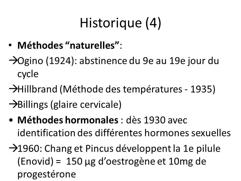 Historique (4) Méthodes naturelles :