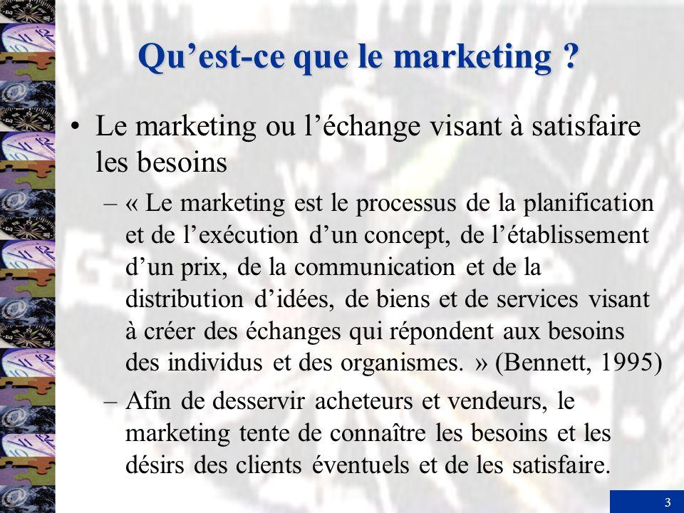 Qu'est-ce que le marketing