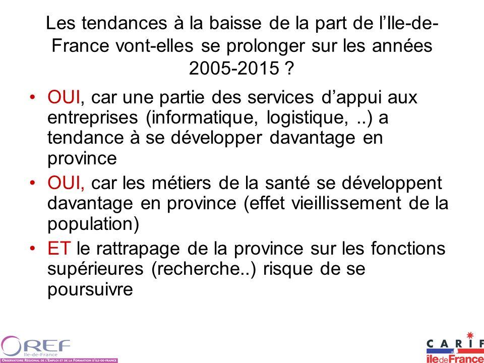 Les tendances à la baisse de la part de l'Ile-de-France vont-elles se prolonger sur les années 2005-2015