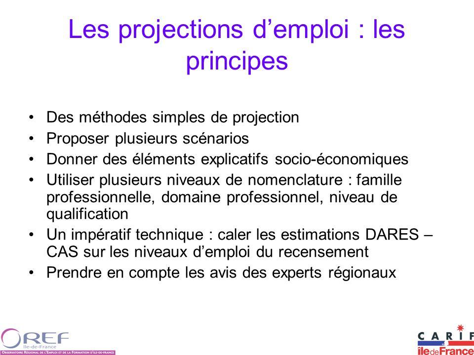 Les projections d'emploi : les principes