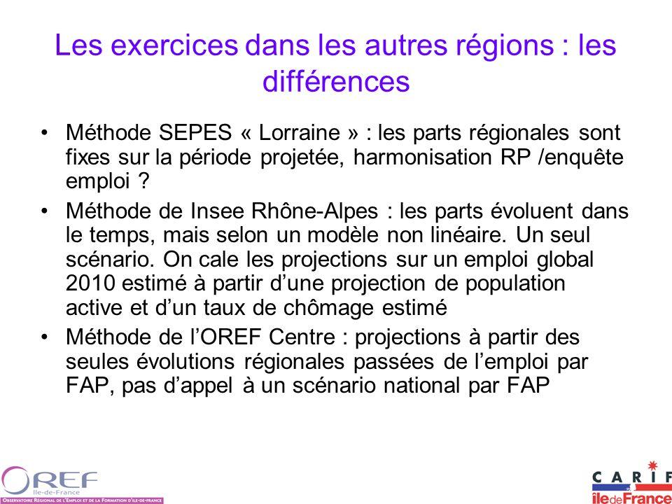 Les exercices dans les autres régions : les différences