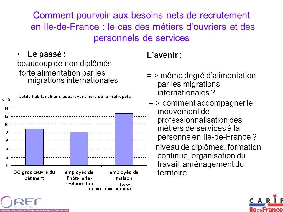Comment pourvoir aux besoins nets de recrutement en Ile-de-France : le cas des métiers d'ouvriers et des personnels de services