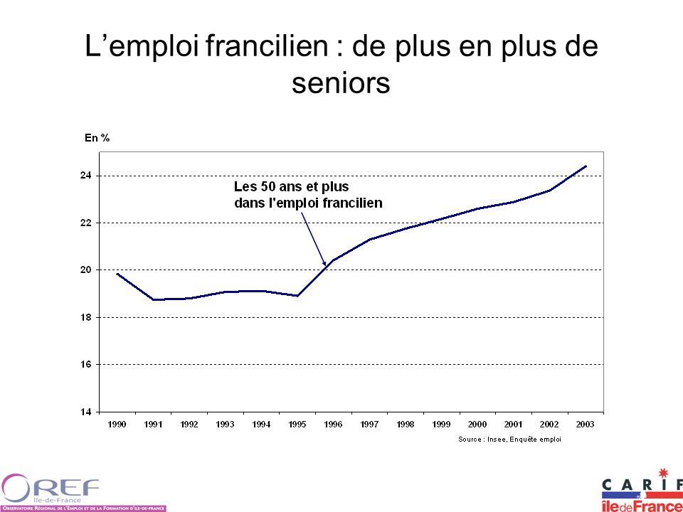 L'emploi francilien : de plus en plus de seniors