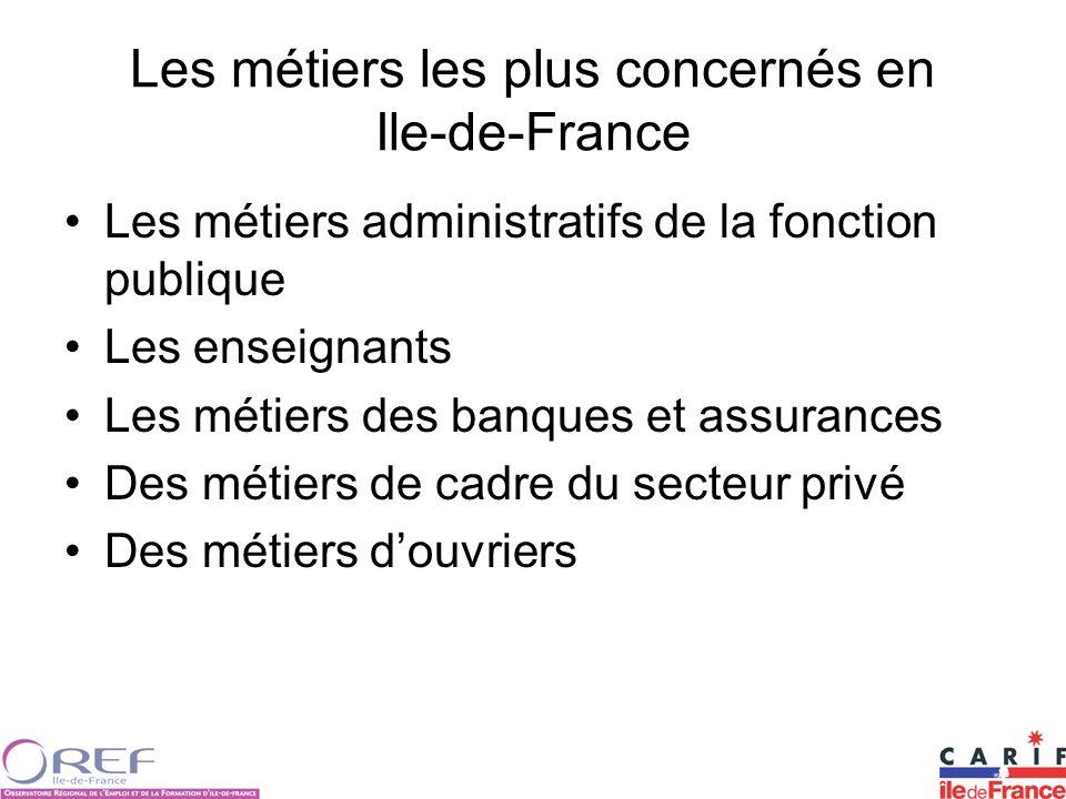 Les métiers les plus concernés en Ile-de-France
