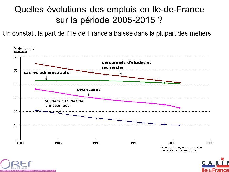 Quelles évolutions des emplois en Ile-de-France sur la période 2005-2015
