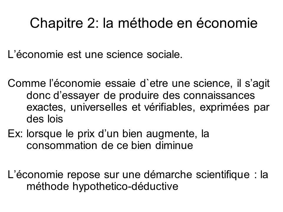 Chapitre 2: la méthode en économie