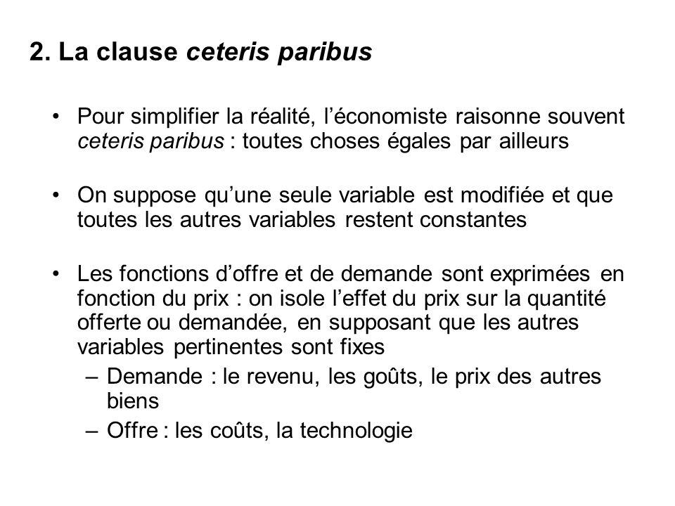 2. La clause ceteris paribus