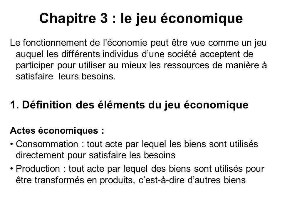 Chapitre 3 : le jeu économique