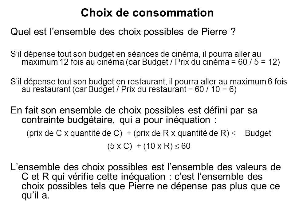(prix de C x quantité de C) + (prix de R x quantité de R)  Budget