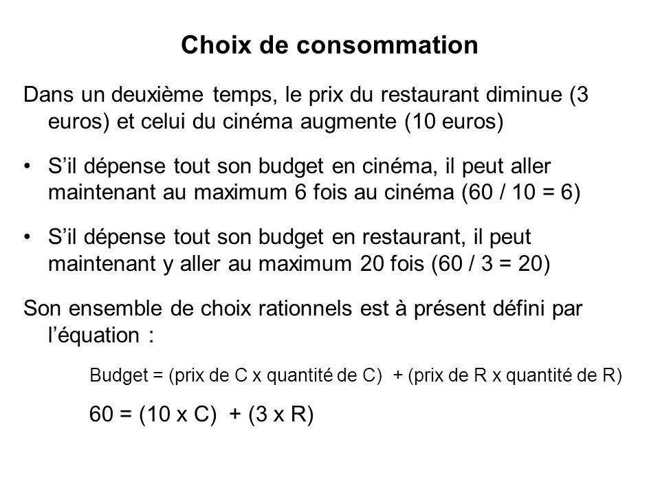 Choix de consommation Dans un deuxième temps, le prix du restaurant diminue (3 euros) et celui du cinéma augmente (10 euros)