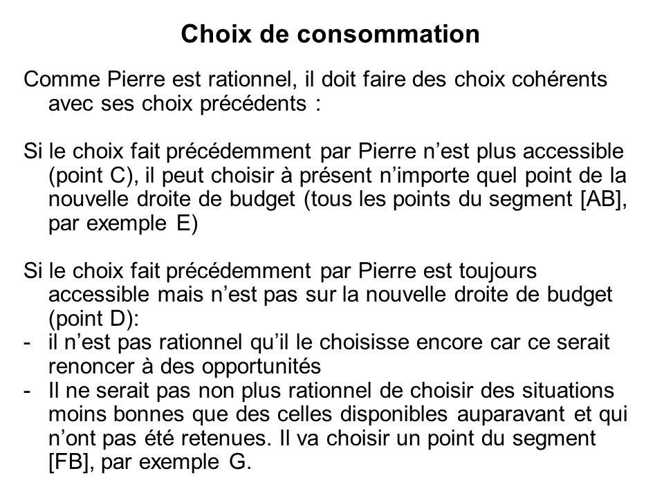 Choix de consommation Comme Pierre est rationnel, il doit faire des choix cohérents avec ses choix précédents :