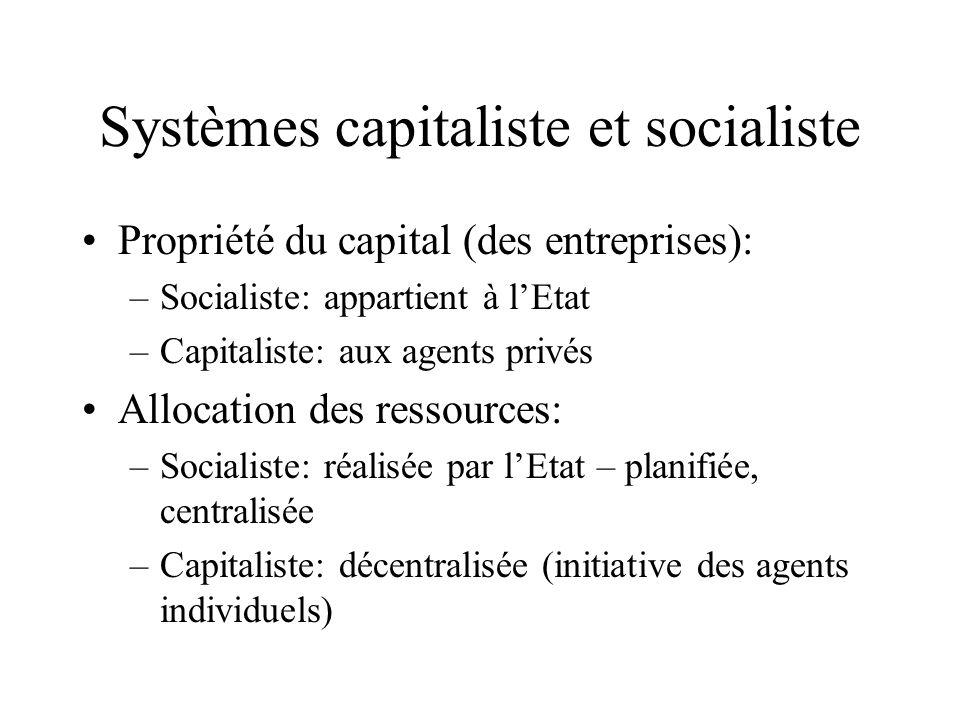 Systèmes capitaliste et socialiste