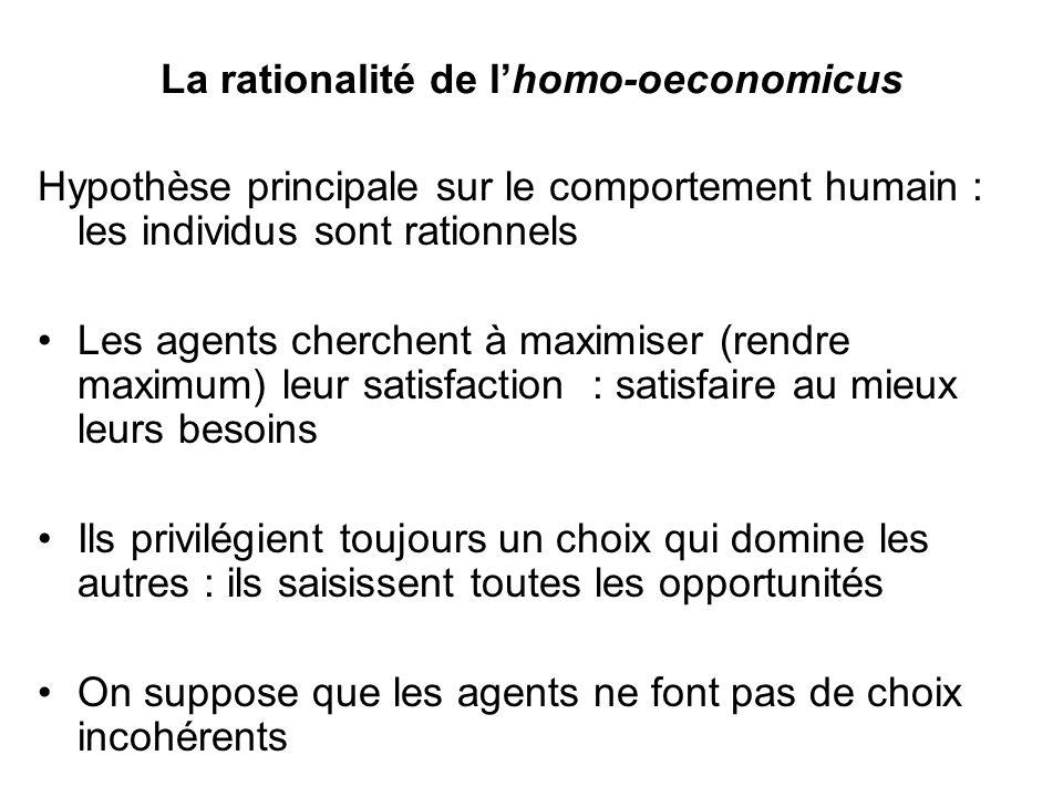 La rationalité de l'homo-oeconomicus
