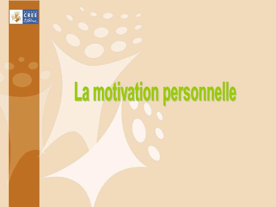 La motivation personnelle