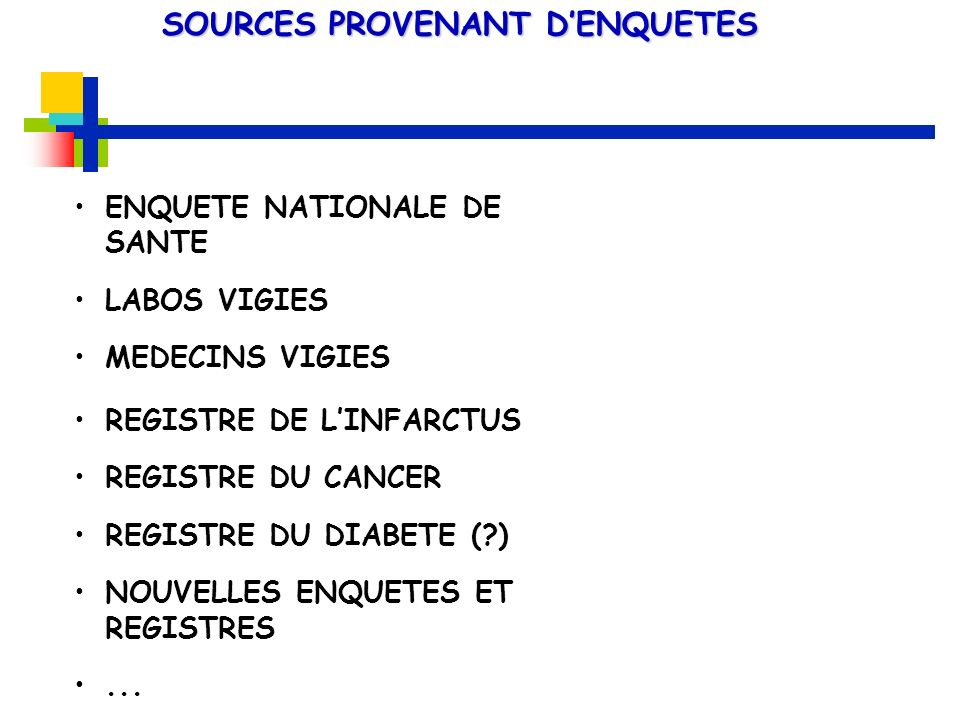 SOURCES PROVENANT D'ENQUETES
