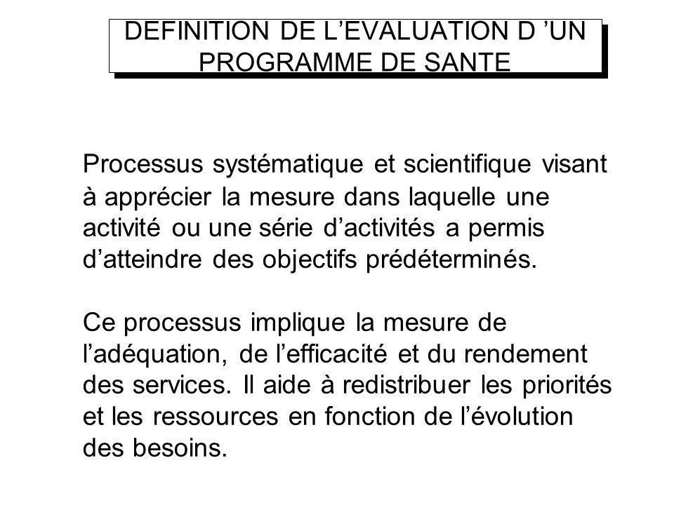 DEFINITION DE L'EVALUATION D 'UN PROGRAMME DE SANTE