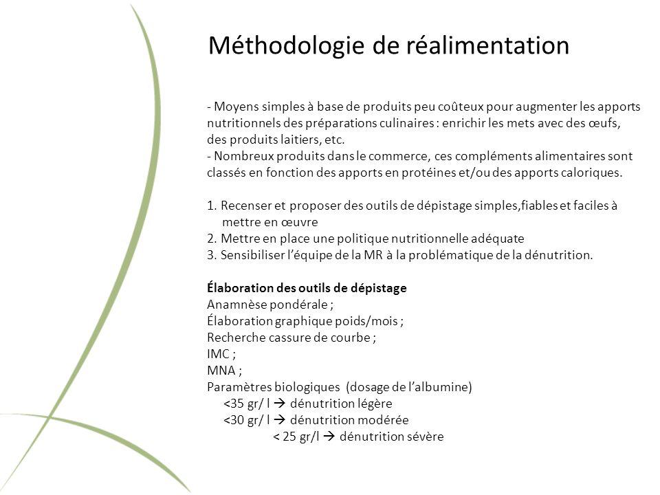 Méthodologie de réalimentation