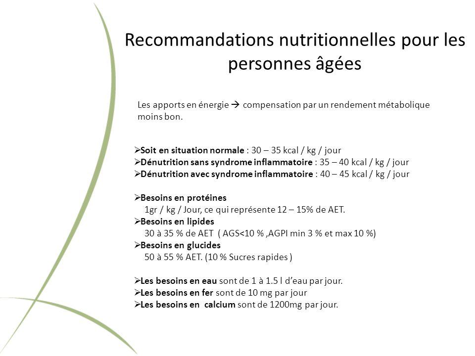 Recommandations nutritionnelles pour les personnes âgées