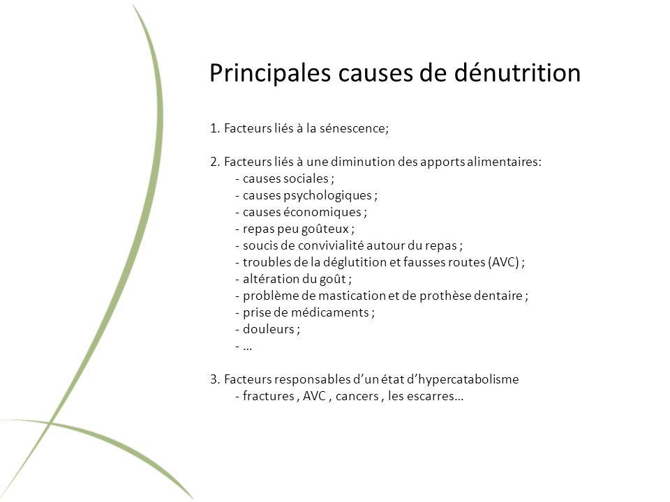 Principales causes de dénutrition