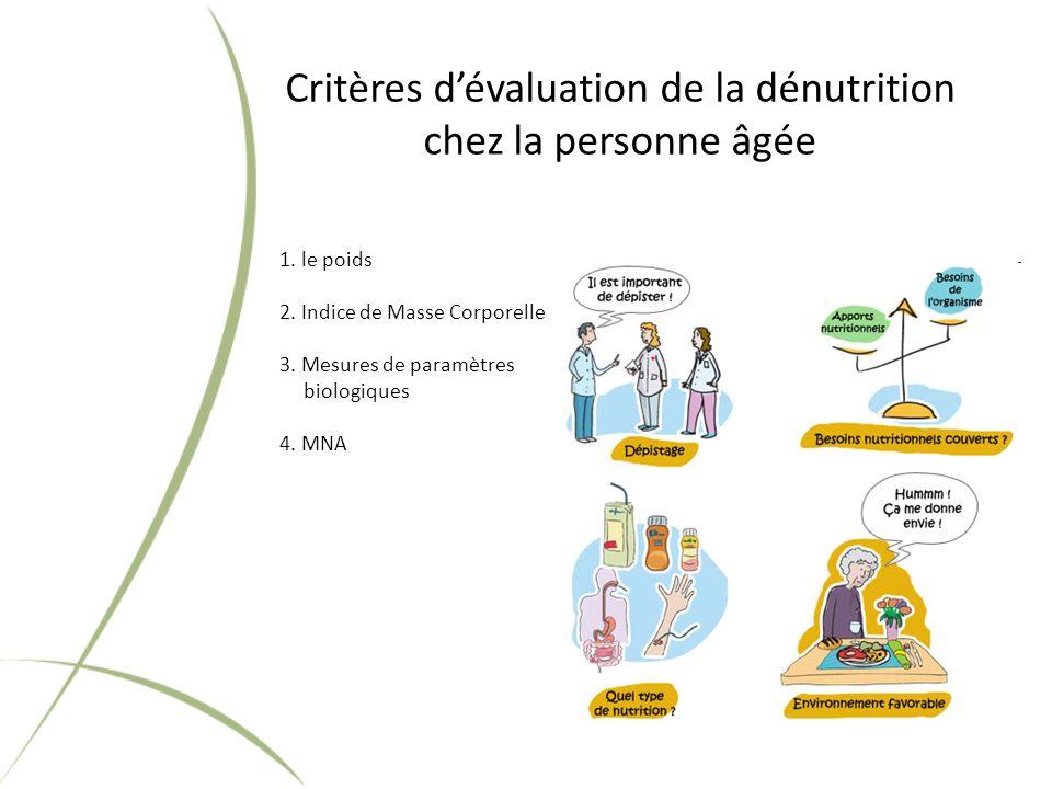 Critères d'évaluation de la dénutrition chez la personne âgée