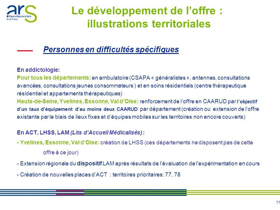 Le développement de l'offre : illustrations territoriales