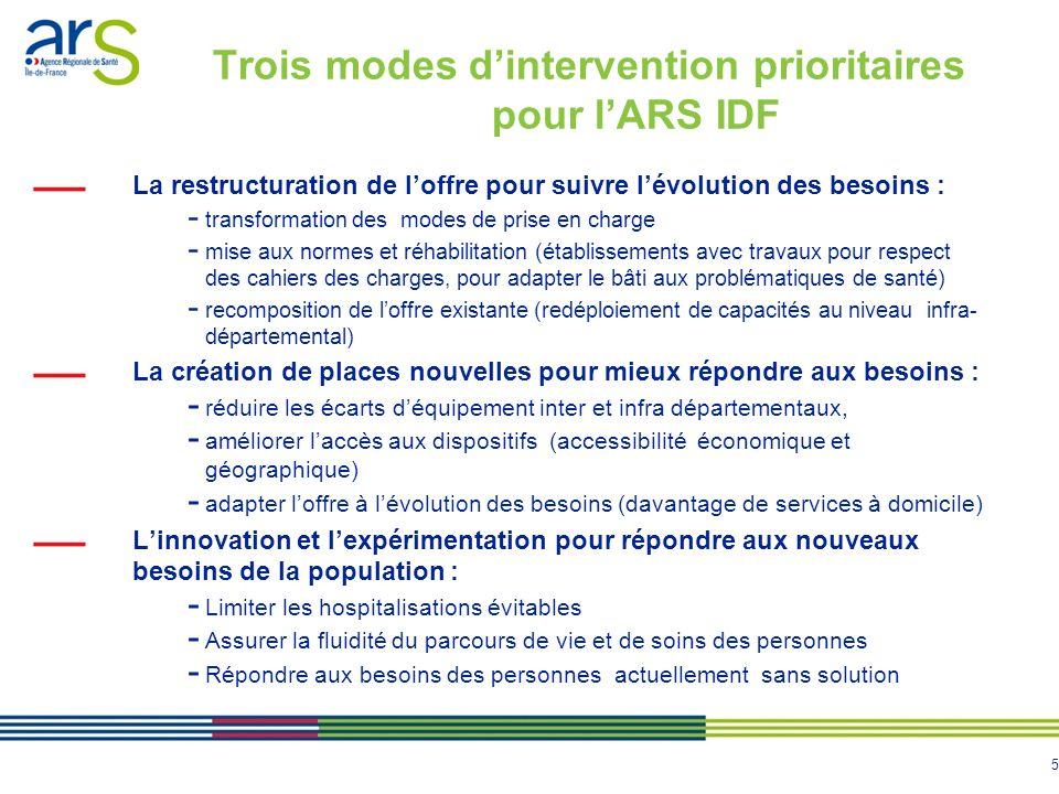 Trois modes d'intervention prioritaires pour l'ARS IDF