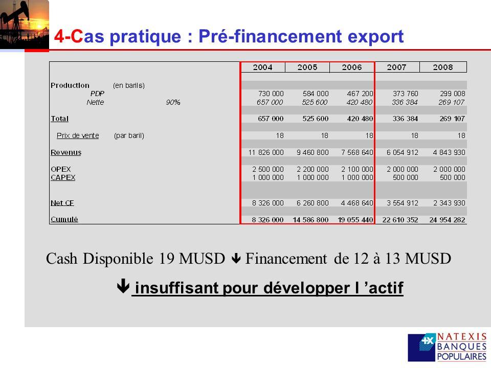 4-Cas pratique : Pré-financement export