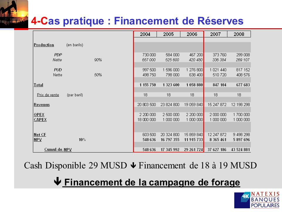 4-Cas pratique : Financement de Réserves