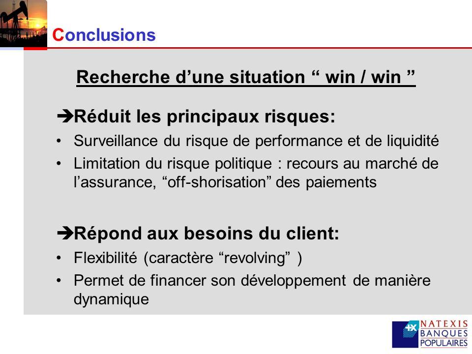 Recherche d'une situation win / win