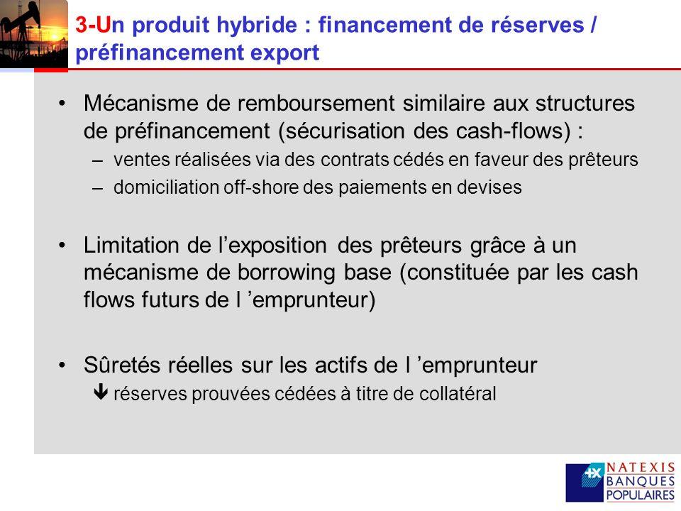 3-Un produit hybride : financement de réserves / préfinancement export