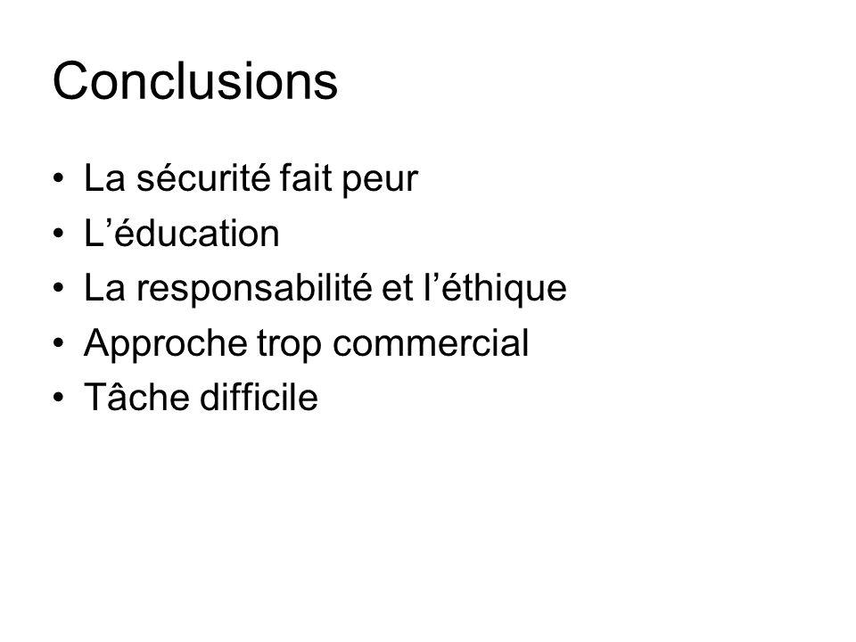 Conclusions La sécurité fait peur L'éducation