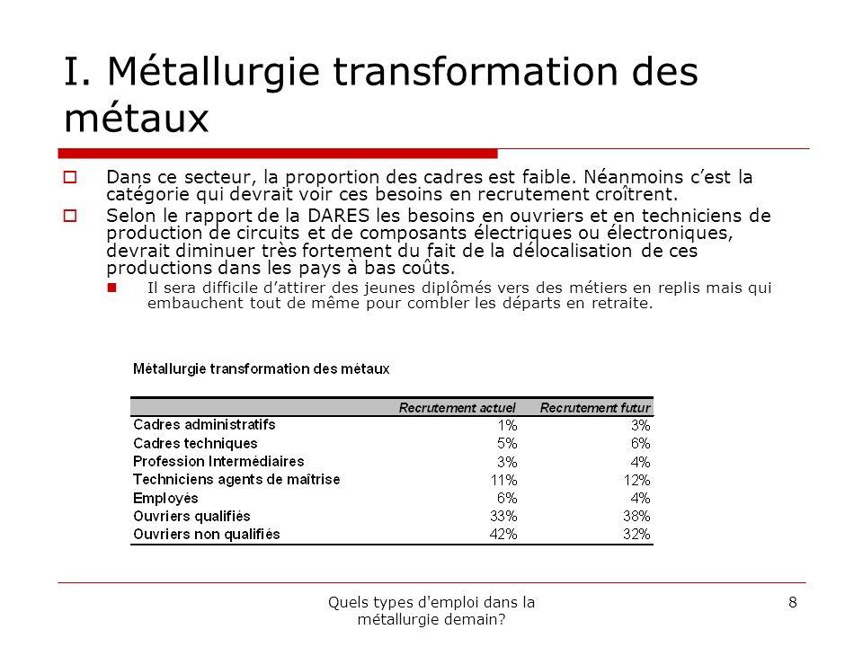 I. Métallurgie transformation des métaux