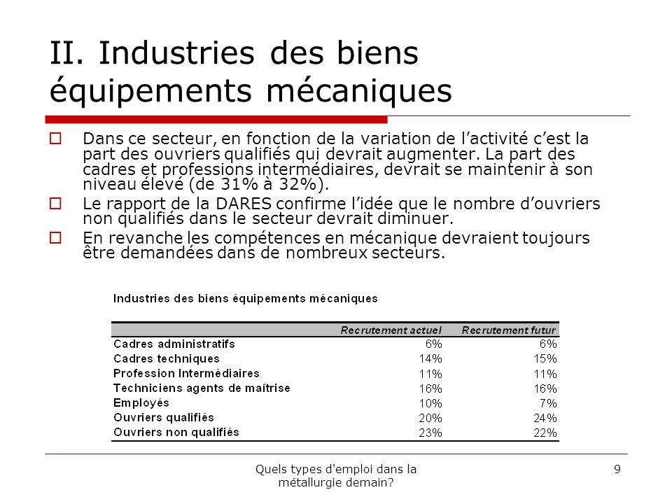 II. Industries des biens équipements mécaniques